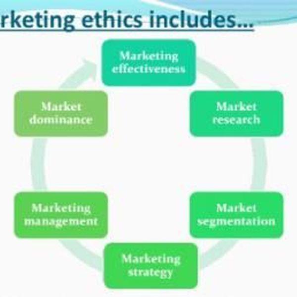 Marketing Ethics Essay Examples