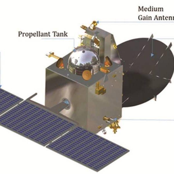 Mars Orbiter Mission Essay Examples
