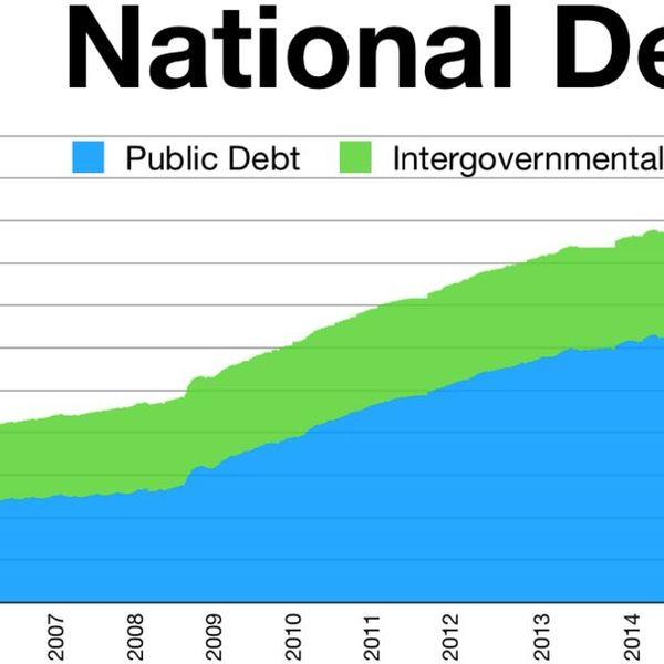 National Debt Essay Examples