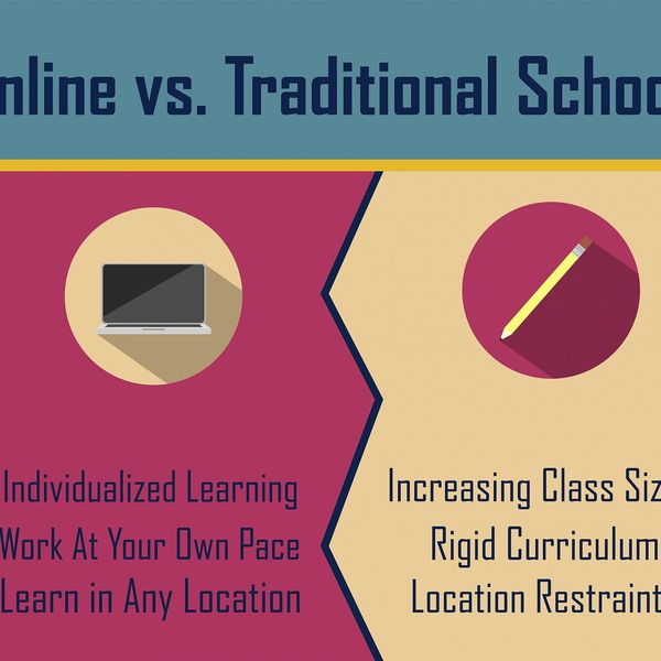 Online Classes Vs Traditional Classes Essay Examples