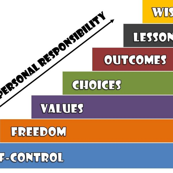 Personal Responsibility Essay Examples