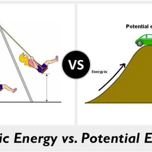 Potential And Kinetic Energy Essay Examples