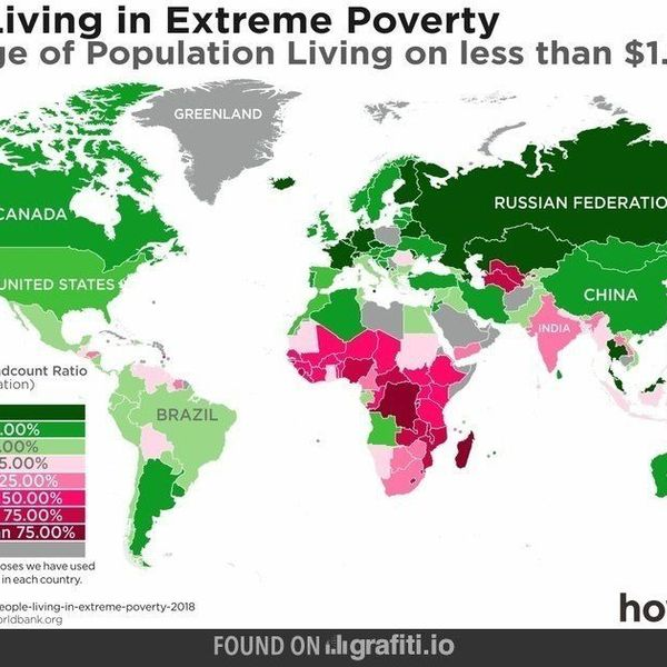 Poverty Around The World Essay Examples