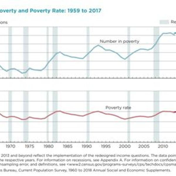 Poverty In The United States Essay Examples