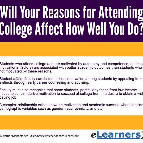 Reasons For Attending College Essay Examples