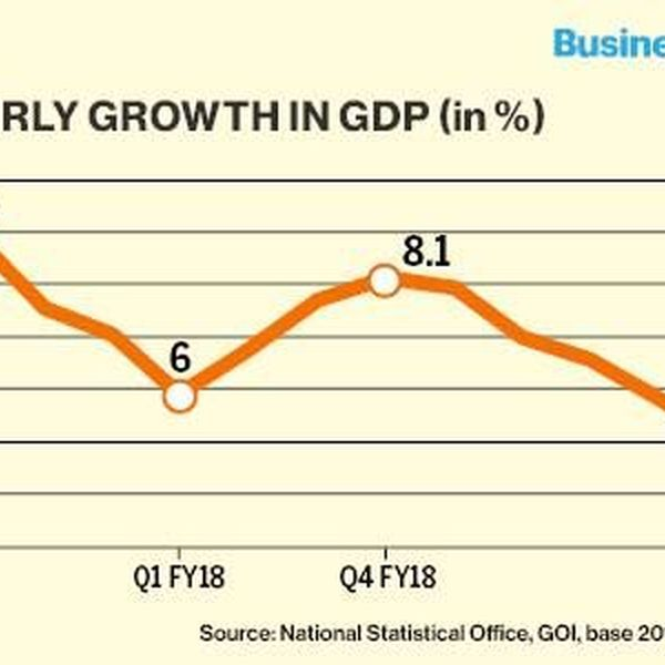 Recession In India Essay Examples