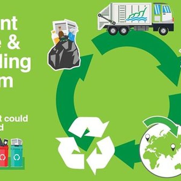 Recycling Of Waste Essay Examples