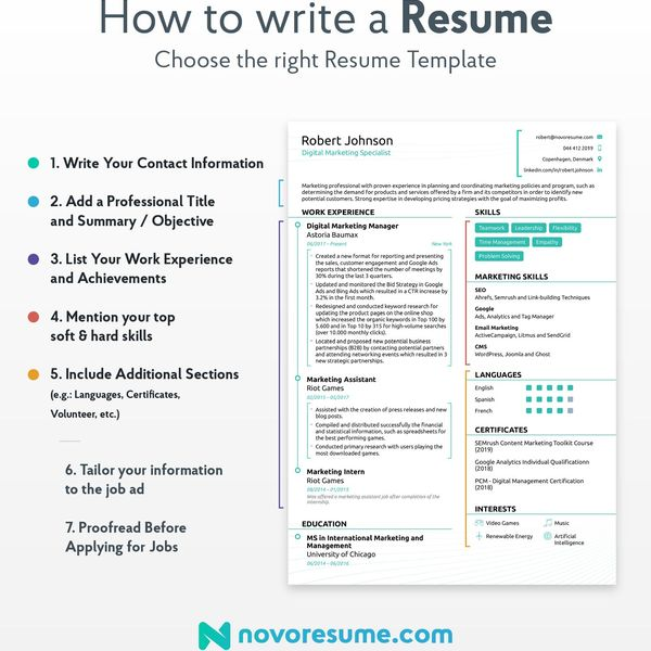 Resume writing Essay Examples