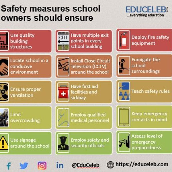 Safety Measures In School Essay Examples