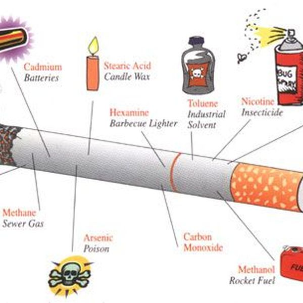 Smoking A Silent Killer Essay Examples