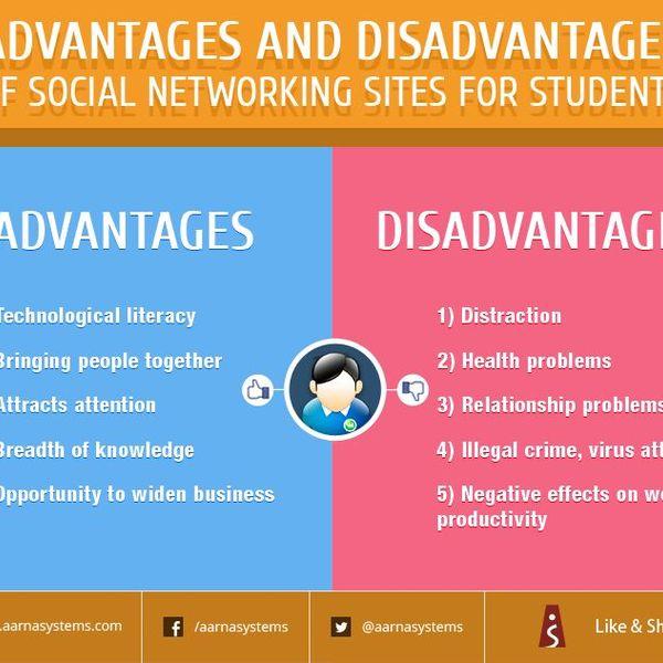 Social Media Advantages And Disadvantages Essay Examples