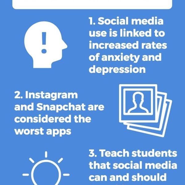 Social Media Negative Effects Essay Examples