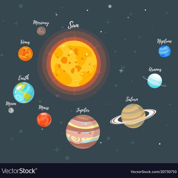 Solar System And Planets Essay Examples