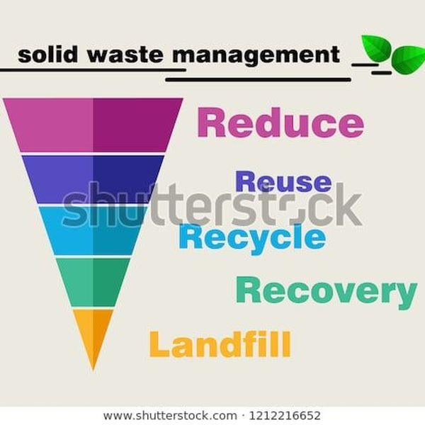 Solid Waste Management Essay Examples