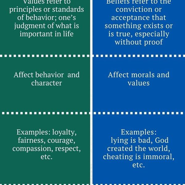 Spiritual Life And Beliefs Essay Examples