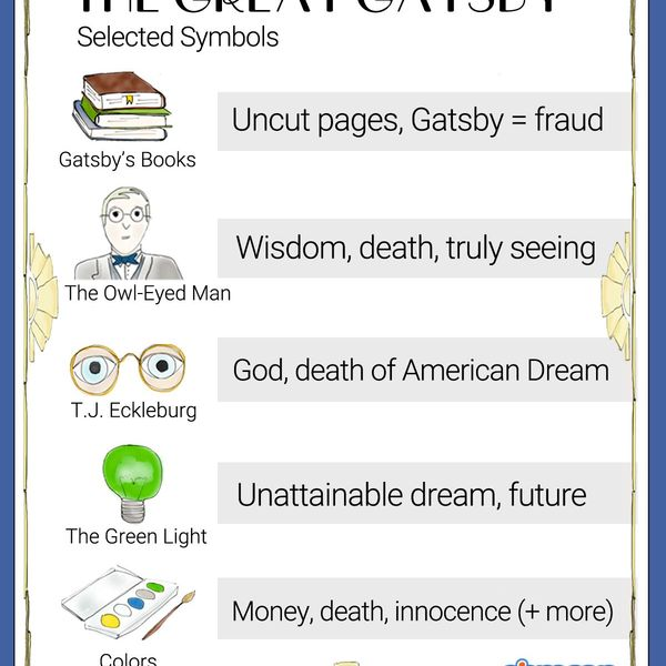 Symbolism In The Great Gatsby Essay Examples