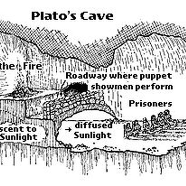 The Allegory Of The Cave Essay Examples