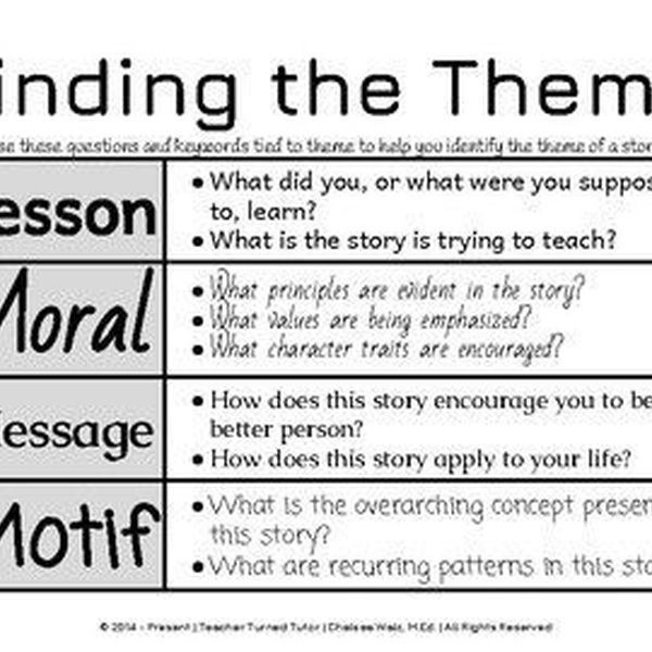 Theme Of A Story Essay Examples
