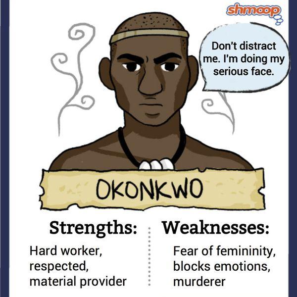 Things Fall Apart Okonkwo Essay Examples