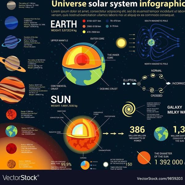 Universe And Solar System Essay Examples