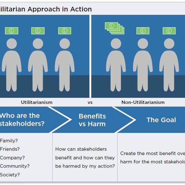 Utilitarianism Ethics Essay Examples