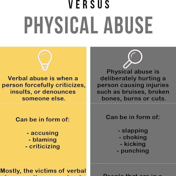 Verbal Abuse Essay Examples