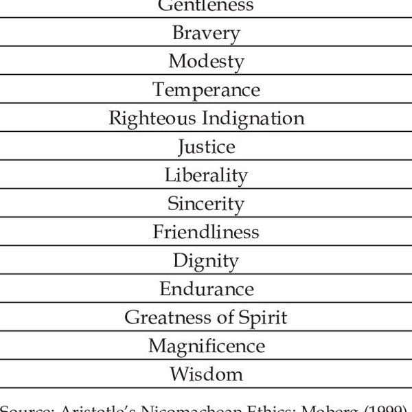 Virtues Essay Examples