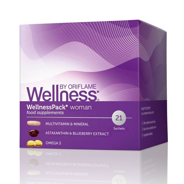 Wellness Essay Examples