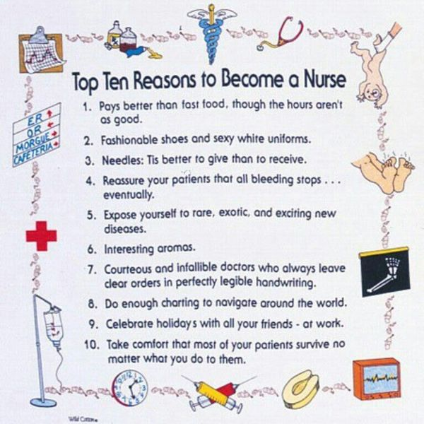 Why Become A Nurse Essay Examples