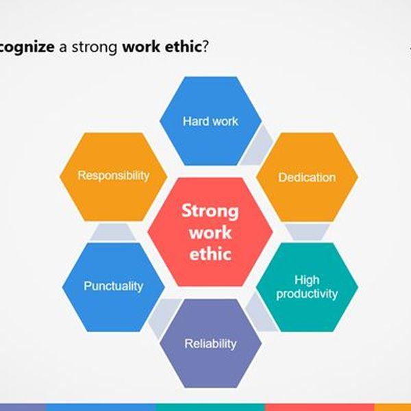 Work Ethic Essay Examples