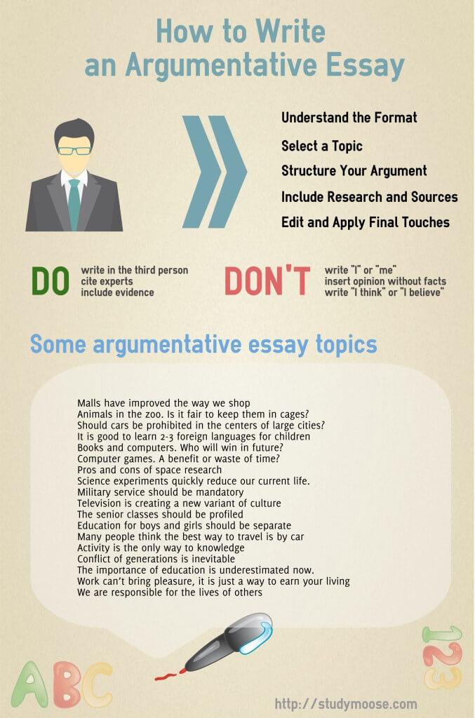 Essay writer services
